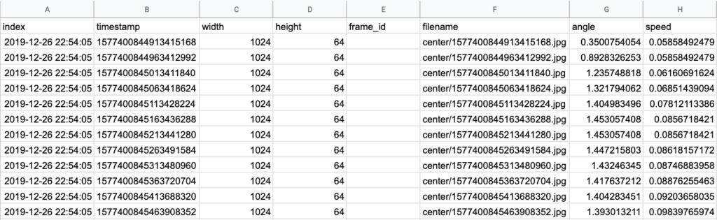 RC Car Ouster Lidar Data ML Model Training Dataset